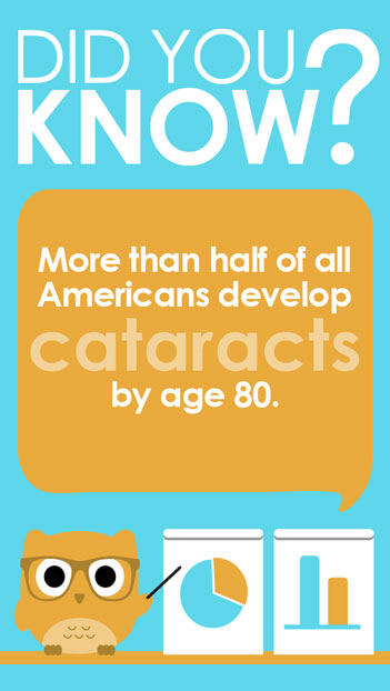 DYK_Cataracts