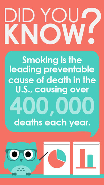 DYK_Smoking